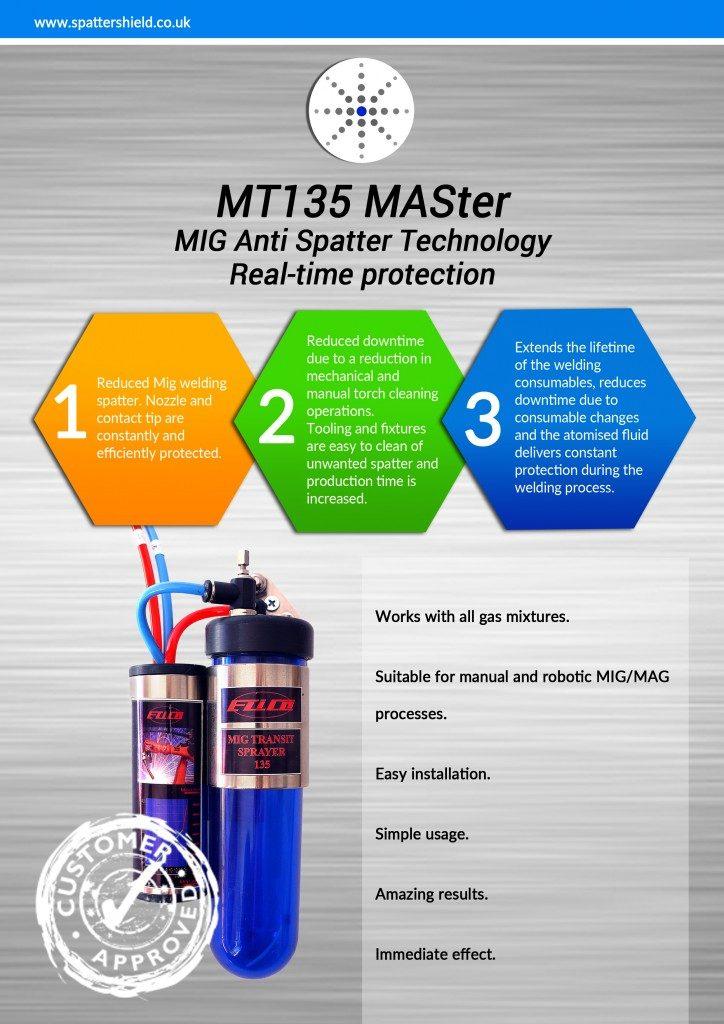 mt135-1-1_en-724x1024