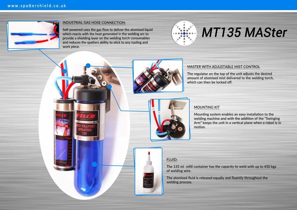 mt135-1-2_en-1024x724